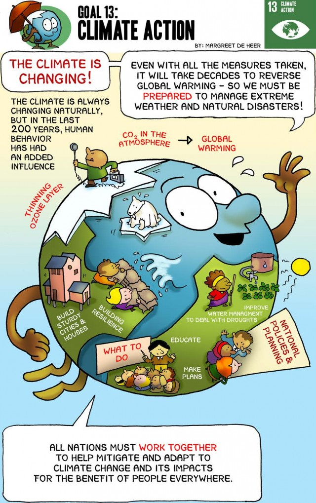 Greenhouse Effect Activity For Kids