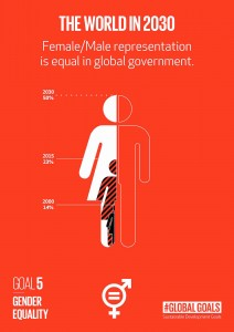 5.5 women in government