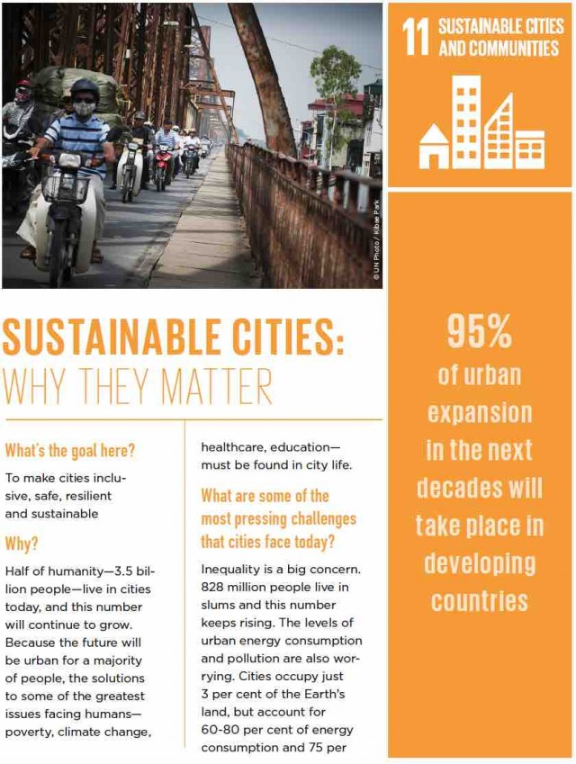 Goal 11: Sustainable Cities and Communities | The Worlds ...